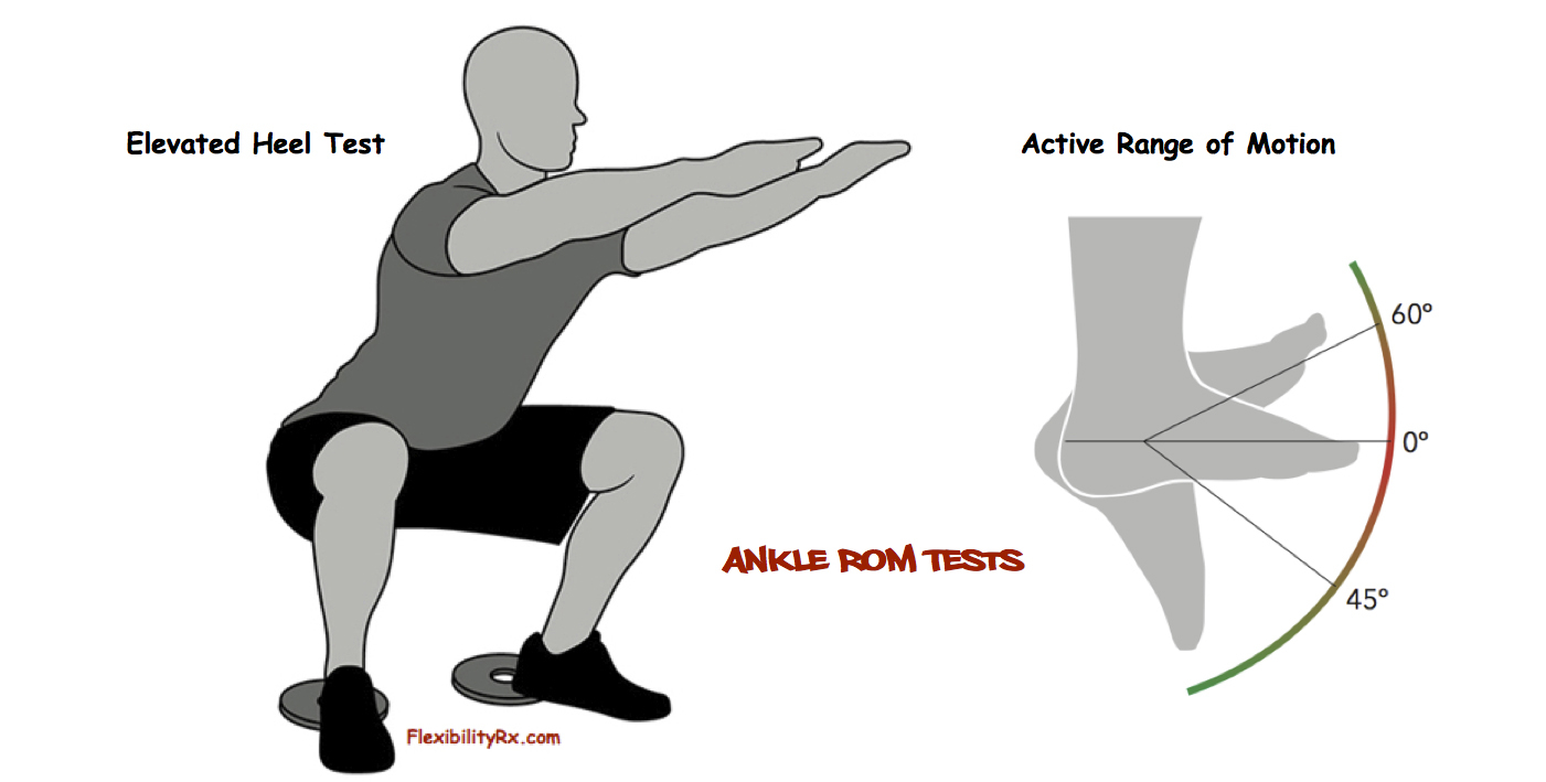 5 Exercise to Improve Muscle Building During The Running